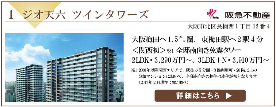 タワーマンション 読売新聞大阪 ジオ天六