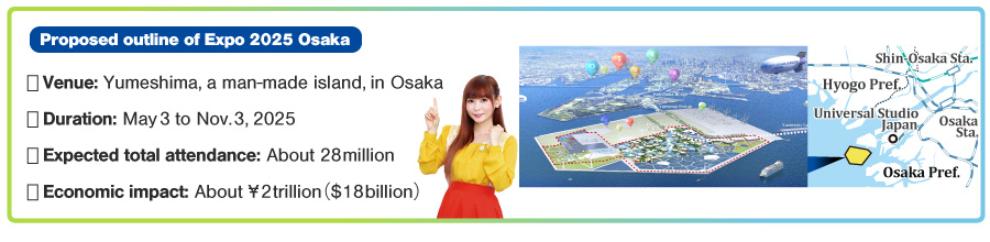 Proposed outline of Expo 2025 Osaka