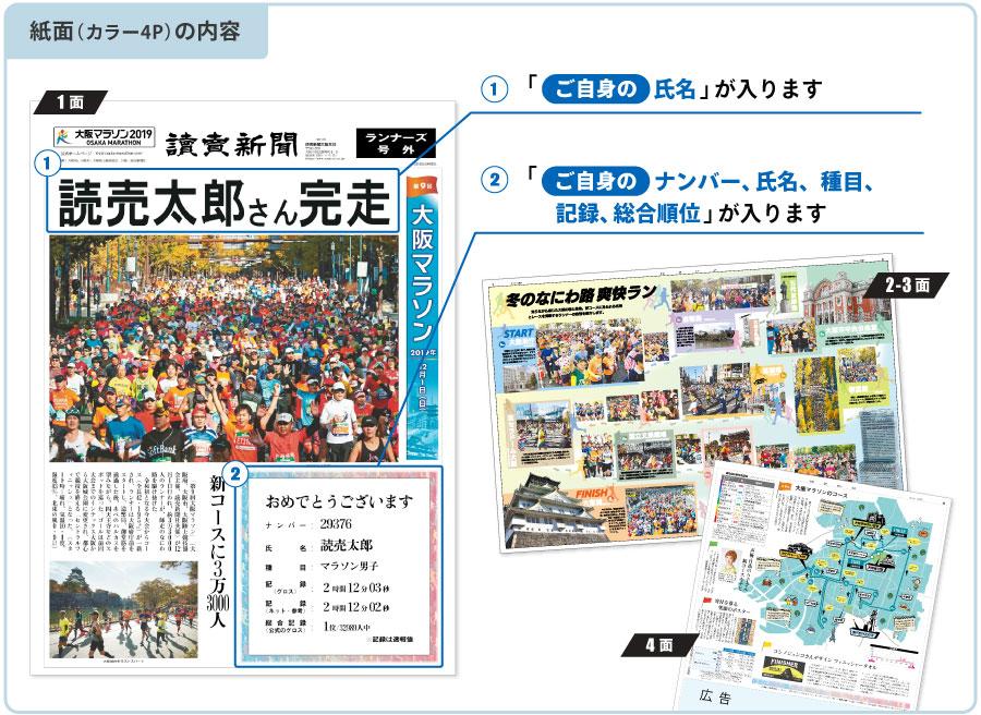 読売新聞ランナーズ号外 大阪マラソン